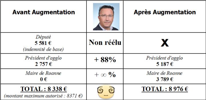 RTO Avant Après 88% Scarlet La culture des idées